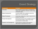 Home Depot Strategic Plan Strategy Capstone Home Depot