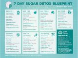 Home Detox Plan Best 25 Blueprint Cleanse Ideas On Pinterest Juice