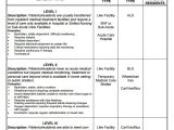 Home Emergency Plan Template 9 Home Evacuation Plan Templates Free Pdf Documents