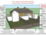 Home Extension Planning Permission Do I Need Planning Permission Lewis Visuals