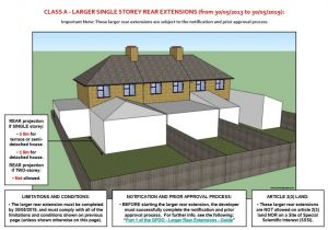 Home Extensions Planning Permission Do I Need Planning Permission Lewis Visuals