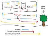 Home Fire Escape Plan Template Public Safety Home Escape Plan Ontario association Of