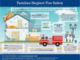 Home Fire Prevention Plan Keep Your Family Safe and Happy with A Fire Escape Plan