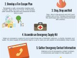Home Fire Prevention Plan Protecting Your Tenants Implementing Fire Safety Measures