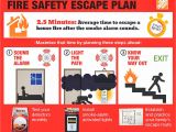 Home Fire Safety Plan Life with 4 Boys Stay Safe with Fire Safety Tips From the