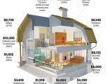 Home Floor Plans with Estimated Cost to Build Building A House Cost Estimator