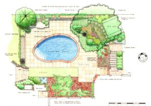 Home Garden Plan Captivating Small Garden Design Ideas On A Budget with