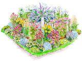 Home Garden Plan Tiny Corner Garden Plan