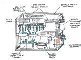 Home Greenhouse Plans Green House Nursing Home Floor Plan