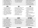 Home Maintenance Plan 25 Best Ideas About Home Maintenance Checklist On
