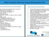 Home Maintenance Plan High Quality Home Maintenance Plan 3 Annual Maintenance