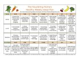 Home Meal Plans Mastering Meal Planning the Nourishing Home
