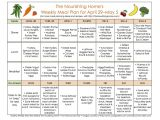Home Meal Plans Meal Plan Monday April 29 May 12 the Nourishing Home