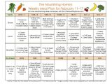 Home Meal Plans Meal Plan Monday February 4 17 the Nourishing Home