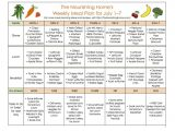 Home Meal Plans Meal Plan Monday June 24 July 7 the Nourishing Home