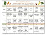 Home Meal Plans Meal Plan Monday September 3 16 the Nourishing Home