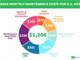 Home Ownership Savings Plan Home Ownership Savings Plan Beautiful Homeownership the
