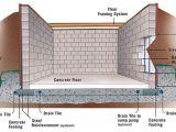 Home Plans with Basement Foundations Building A Concrete Basement Wall Concrete Base for