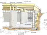 Home Plans with Basement Foundations Types Of House Foundation Basement Crawl Space and Slab
