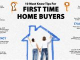 Home Purchase Plan First Time Home Buying Surprise Az