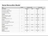Home Remodeling Project Plan Template Home Renovation Model Template for Excel Excel Templates