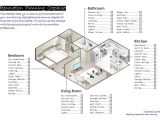 Home Renovation Planning Renovation Planning Checklist Apartment therapy In