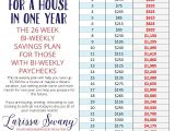 Home Savings Plan 49 Best Images About Financial Advice On Pinterest