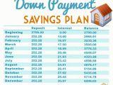 Home Savings Plan Buy A Home Down Payment Savings Plan
