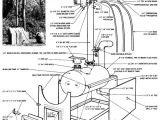 Home Still Plans How to Build A Moonshine Still Home Design Idea