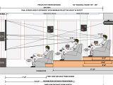 Home theatre Plan Home theater Design Blueprints Bestsciaticatreatments Com