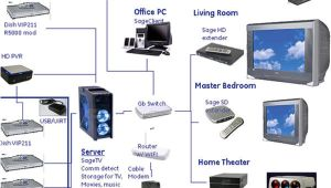 Home theatre System Setup Planning How to Setup A Home theater System Design and Ideas