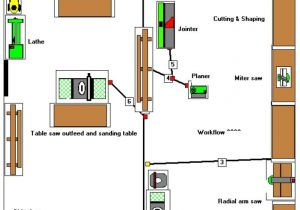 Home Workshop Plans Small Woodshop Floor Plans Download Wood Plans