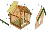 Homemade Dog House Plans Diy Dog House Plans Free Printable Dog House Plans Diy