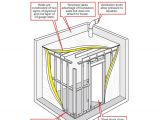 House Plans with tornado Safe Room An American Housewife Safe Rooms and Storm Shelters