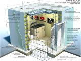 House Plans with tornado Safe Room tornado Safe Room How to Build Your Own or Choose