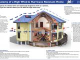 Hurricane Proof Home Plans Building A Hurricane Proof House Eniday