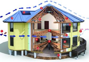 Hurricane Proof Home Plans Deltec 39 S Hurricane Proof Homes Weather the Storm