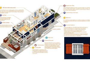Hurricane Proof Home Plans Hurricane Resistant Archives the Tiny Life