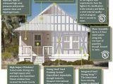 Hurricane Proof Home Plans Hurricane Resistant House Plans