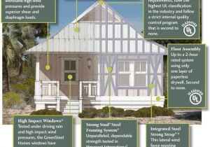 Hurricane Proof Home Plans Hurricane Resistant House Plans