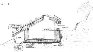 Low Impact Woodland Home Plans Friday Funny Amazing Architecture Fridayfunnylol