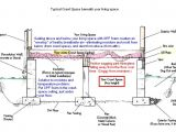Mobile Home Foundation Plans Mobile Home Foundation Plans Mobile Home Foundation