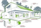 Modern Energy Efficient Home Plans Energy Efficient Home Design Ideas Home Design Ideas