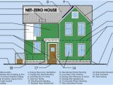 Net Zero Home Plans 39 Net Zero 39 Building