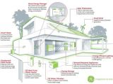 Net Zero Home Plans Net Zero Energy Home Simcenter Www Wrsc org