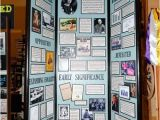 Nhd Home Plans Sample Projects National History Day Made Easy