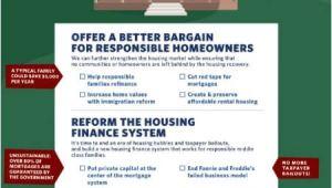 Obama New Plan for Home Mortgage Obama Homeowner Refinance Program Filecloudlinx