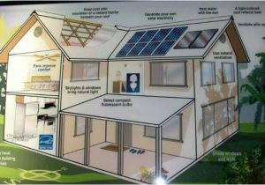 Off the Grid Home Plans Adjustments We Can Make Off Grid House Plan Design