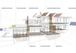 Off the Grid Home Plans Off the Grid Home Design Plans Home Design and Style