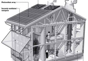 Off the Grid Sustainable Green Home Plans 22 Awesome Off the Grid Sustainable Green Home Plans